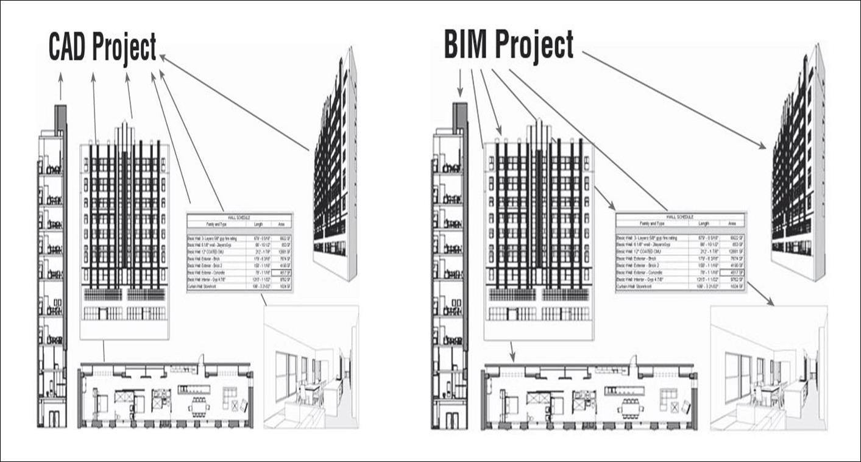 BImvs CAD